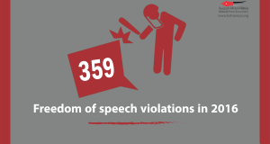 2016: 359 Violations of the Freedom of Expression and Opinion in Bahrain